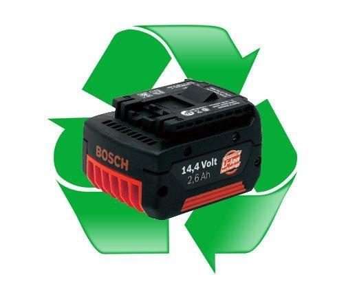 regeneracja akumulatora Bosch 4IMR18/65-2 14,4V 2,6Ah lub 3,0Ah