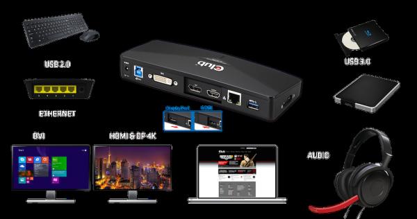 Club3D SenseVision CSV-3103D R USB 3.0 4K Docking Station