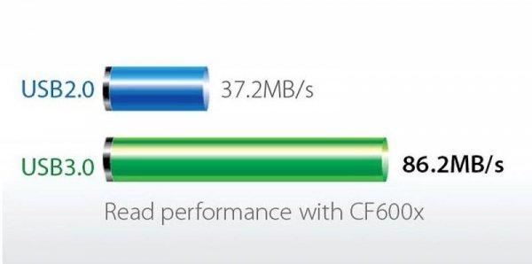 Transcend TS-RDF5K USB 3.0