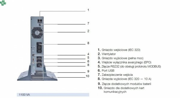 NRT2-U1100 Zasilacz UPS NETYS RT 1100VA/900W 230V 50/60Hz On-Line, podwójna konwersja (VFI).