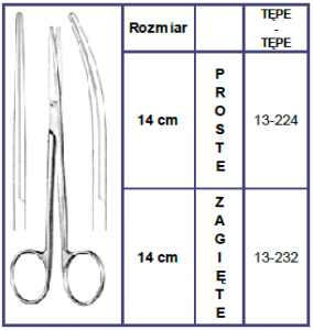 Nożyczki Metzenbaum - Różne Rodzaje