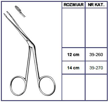 Kleszczyki Hartmann - Różne Rodzaje