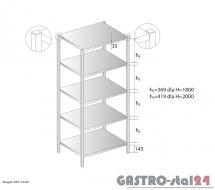 Regał magazynowy DM 3320 szerokość: 600 mm, wysokość: 2000 mm  (600x600x2000)