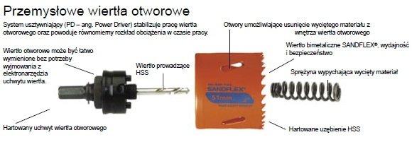 Bahco piła otworowa bimetaliczna SANDFLEX 22mm  /3830-22-VIP/