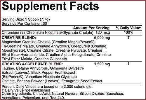 5% Nutrition Crea-Ten 231g