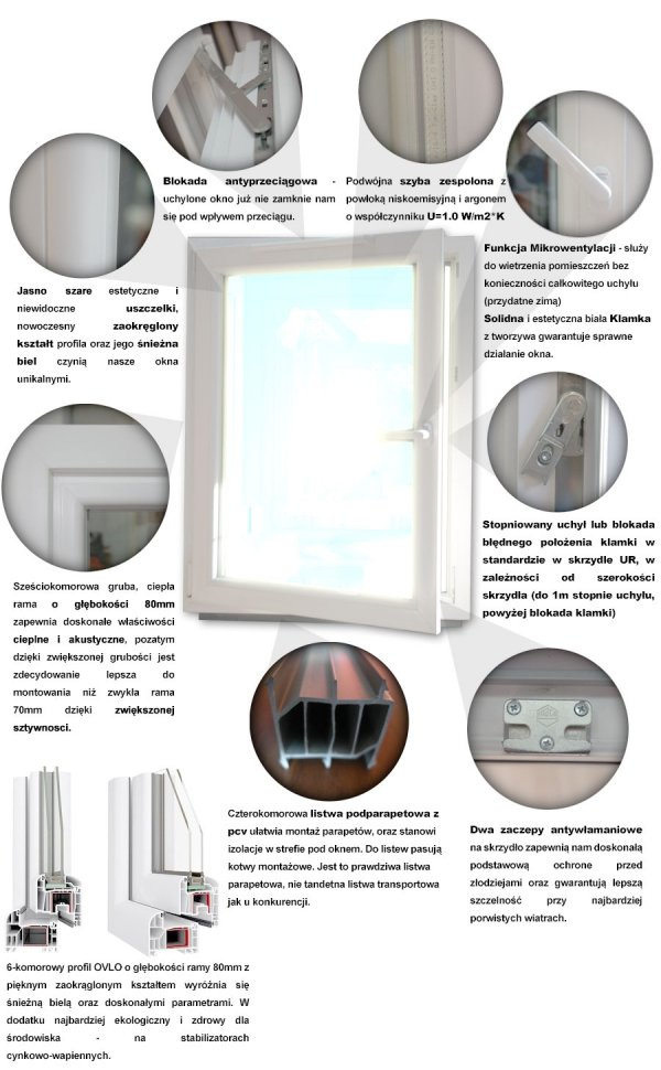 Okno PCV 1165x1435 R+UR prawe białe