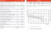 Immergas Victrix Exa 24 X 1 ERP Kocioł gazowy 1-funkcyjny