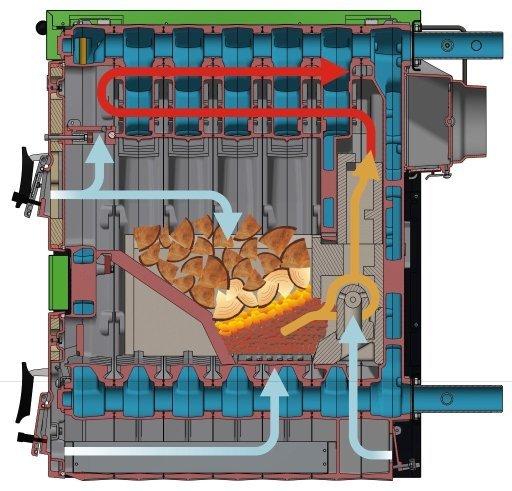 Viadrus Hercules U68 18 KW Kocioł pirolityczny