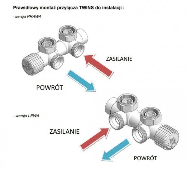 Varioterm Twins Zestaw instalacyjny grzejnika 50 mm biały