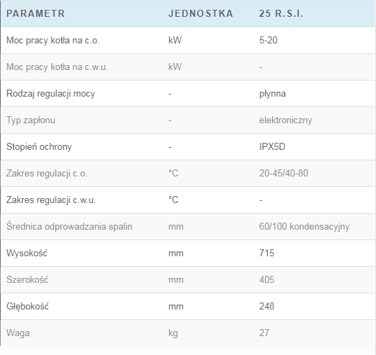 BERETTA CIAO GREEN 25 RSI KOCIOŁ GAZOWY 1F + REGULATOR POKOJOWY