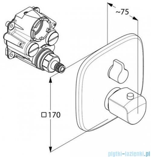 Kludi AMEO podtynkowa bateria wannowo-natryskowa z termostatem chrom 418300575