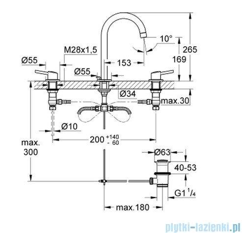 Grohe Concetto 3-otworowa bateria umywalkowa DN 15 20216001