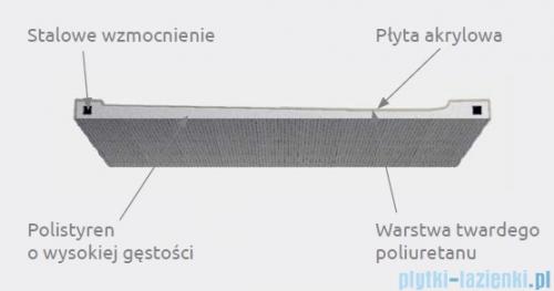Radaway Doros Plus F Brodzik prostokątny 120x90x5,5cm SDRFP1290-01