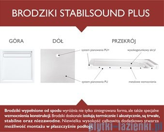 Schedpol Corrina Brodzik akrylowy 120x90x3/6cm 3.067/P