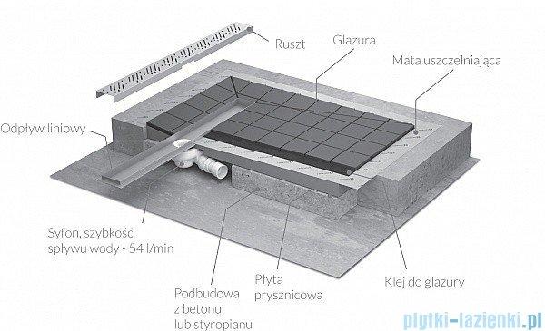Radaway brodzik podpłytkowy z odpływem liniowym Steel na krótszym boku 109x79cm 5DLB1108B,5R055S,5SL1