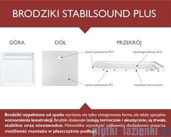 Schedpol Corrina Brodzik akrylowy 100x90x3/6cm 3.068