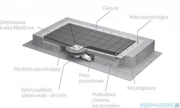 Radaway kwadratowy brodzik podpłytkowy z kratką odpływową 109x109cm 5CK1111,5K01,5SK1
