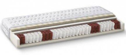 CORAL | 7-zones Pocket Springs Mattress | Coconut Mat one side and Polyurethane foam on both sides