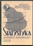 Statystyka Spółdzielni Związkowych za rok 1936 (R. 16)