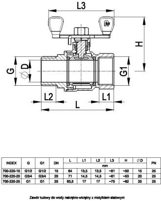 ARMATURA KRAKÓW - zawór wodny, pełnoprzepływowy, nakrętno-nakrętny z dławikiem 700-220-20