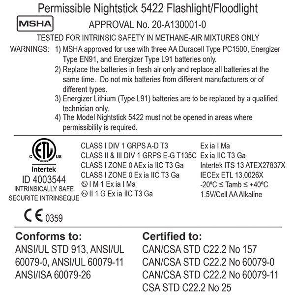 Latarka NIGHTSTICK nahełmowa ATEX XPP-5420G