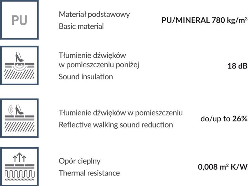 MULTI PRO - Podkład kwarcowy 1.8 mm