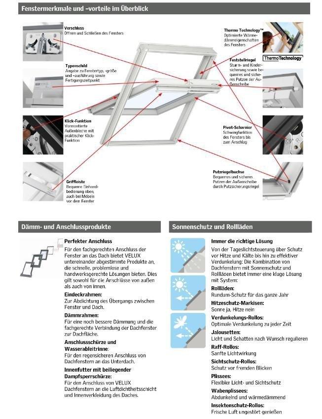 Velux integra dachfenster ggl 306821 elektrofenster aus - Dachfenster 3 fach verglasung ...
