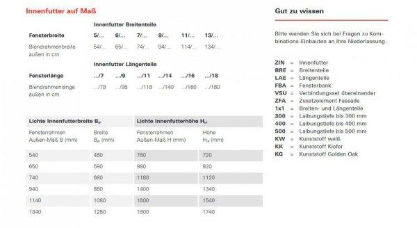 Innenfutter ZIN BRE LAE für Roto Designo Kunststoff weiß, Kiefer, Golden Oak 300 / 400 / 500 mm