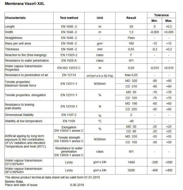 180g Unterspannbahn mdm VAXO 3XL 180g/ m²  Reißkraft 280/200 Sd 0,03 -40/+80°C Wasserdampfdurchlässigkeit 3200g  Unterspannbahn Hochdiffusionsoffen (75m²)