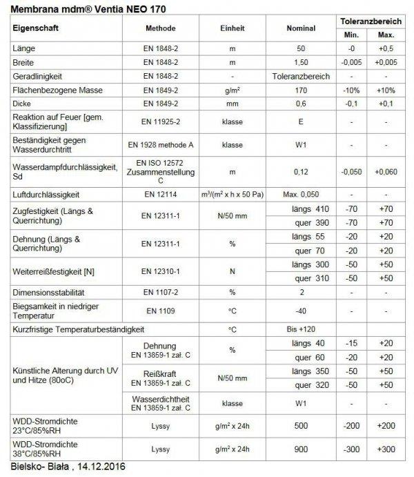 170g Unterspannbahn MDM NEO 170  170g/m² mit Klebestreifen Reißkraft 410/390 Sd 0,12 -40/+120°C zulässige UV-Exposition: bis zu 6 Monaten Hochdiffusionsoffen (75m²)