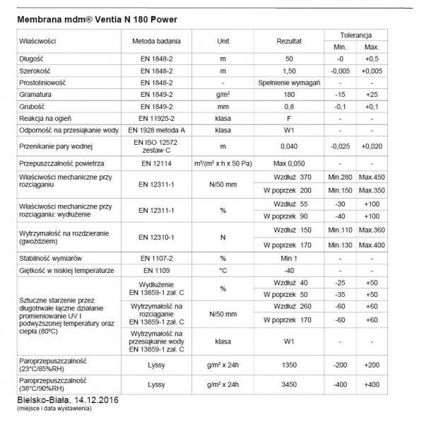 180g Unterspannbahn mdm VENTIA POWER 180 g/m² Reißkraft 370/200 Sd 0,04 Wasserdampfdurchlässigkeit 3450g -40/+80° C Unterspannbahn (75m²)