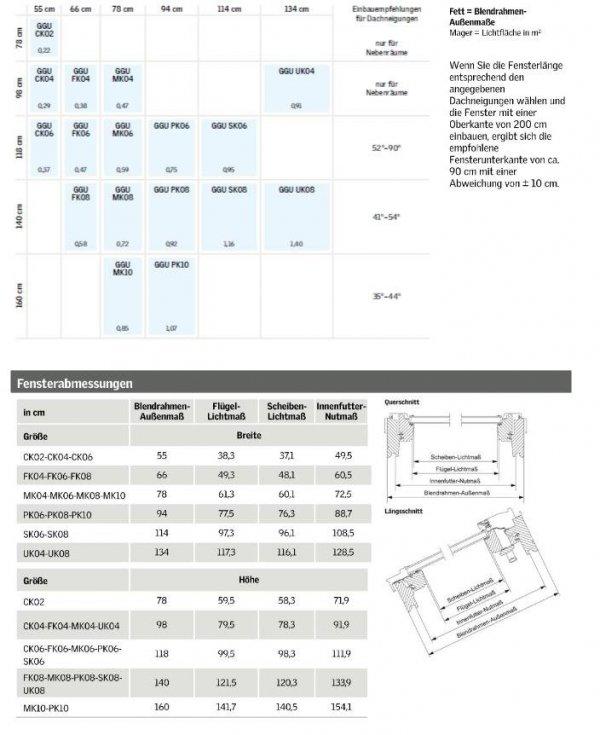 VELUX Elektrofenster VELUX INTEGRA ® Kunststoff  GGU 006021 Elektro THERMO PLUS www.house-4u.eu
