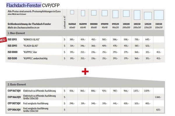 VELUX Flachdachfenter Basis-Element CFP 0073QV  www.house-4u.eu