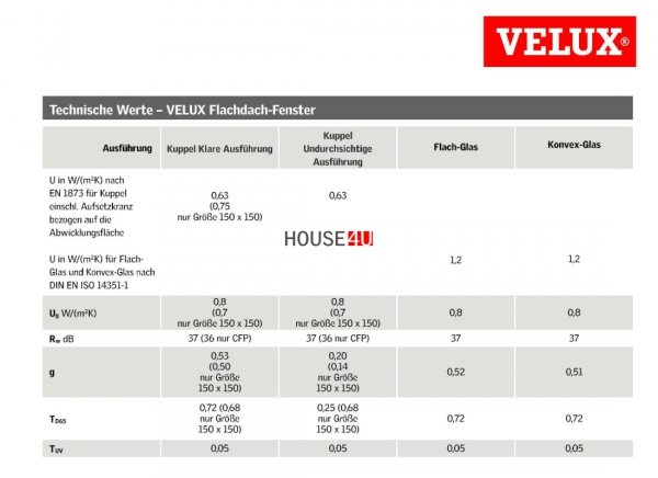 "VELUX Flachdach-Fenster ""FLACH-GLAS"" Typ CFP/CVP Modul ISD 2093 www.house-4u.eu"