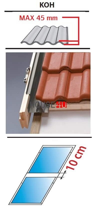 Kombi Eindeckrahmen 1/2 Oman KOF für profilierte Eindeckmaterialien 0 - 45mm www.house-4u.eu