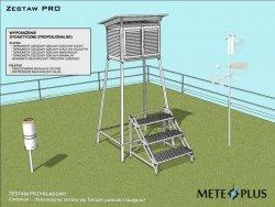 Ogródek meteorologiczny dydaktyczny szkolny edukacyjny MeteoPlus PRO ON-LINE