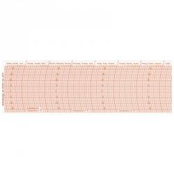 Paski rejestracyjne temperatury do samopisów Fischer 510(x) termogramy zestaw roczny
