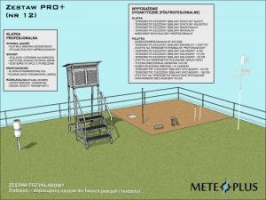 Ogródek meteorologiczny dydaktyczny szkolny edukacyjny MeteoPlus PRO PLUS