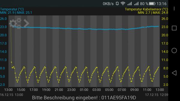 TFA 30.3313 czujnik temperatury bezprzewodowy z wodoszczelną sondą zewnętrzną WeatherHub linii PRO