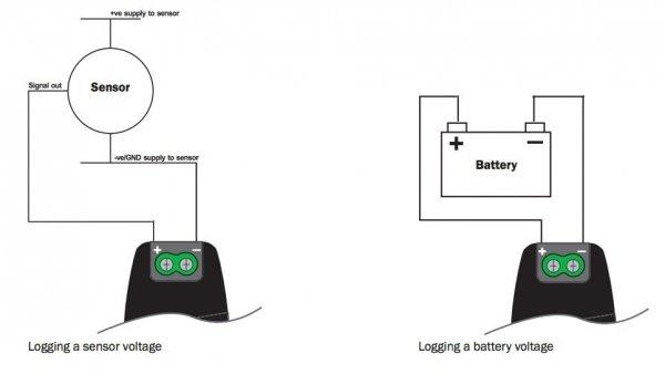 Corintech USB-V rejestrator napięcia data logger USB