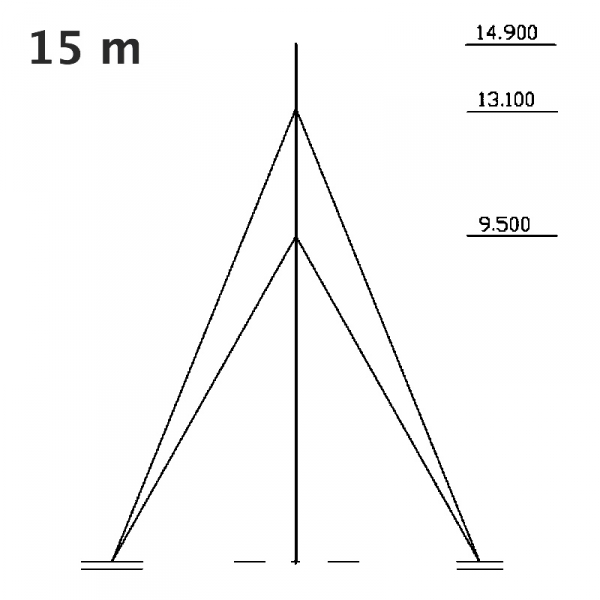 PM Ecology MST-115 maszt pomiarowy gruntowy aluminiowy 15 m maszt anemometryczny, meteorologiczny, teleskopowy