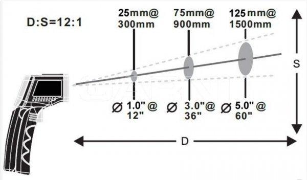Termometr bezkontaktowy pirometr TFA 31.1124 SCANTEMP 485 do żywności