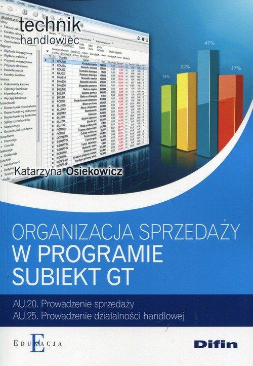 Organizacja sprzedaży w programie Subiekt GT