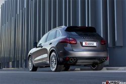 AKRAPOVIC Slip-On Line (Titanium) Turbo Porsche Cayenne Turbo (958) 2010-2013
