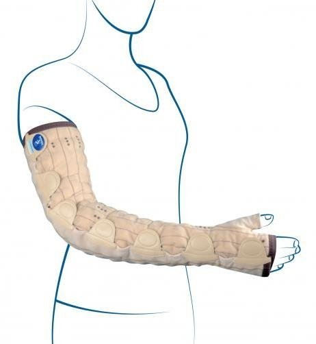 Thuasne MOBIDERM AUTOFIT rękaw uciskowy z regulowanym uciskiem CCL2