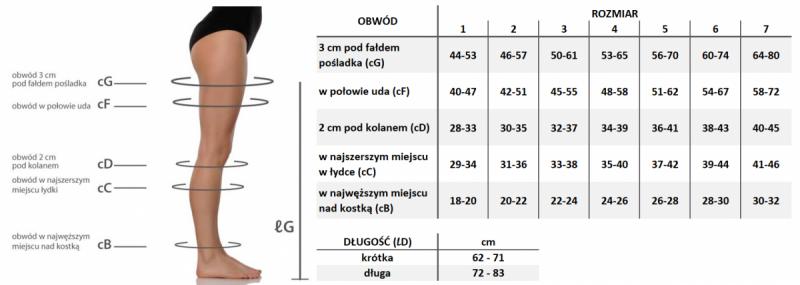 MEDI Pończocha uciskowa z paskiem (POJEDYNCZA) II stopnia kompresji Mediven Forte - EXTRA SILNA