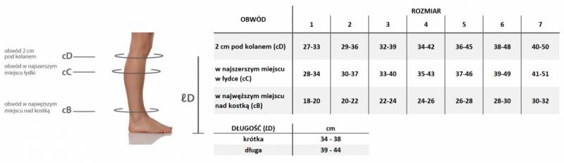 MEDI Podkolanówki uciskowe II stopnia kompresji Mediven Comfort - KOLORY SEZONOWE