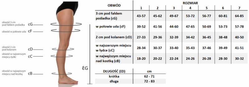 MEDI Pończochy uciskowe samonośne I stopnia kompresji Mediven Comfort - KOLORY SEZONOWE