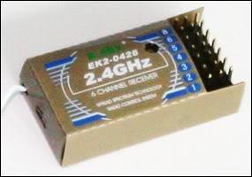 Odbiornik 2.4GHz Nowy kod produktu:001367