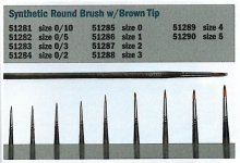 Italeri 51282 0/5 Synthetic round brush with brown tip